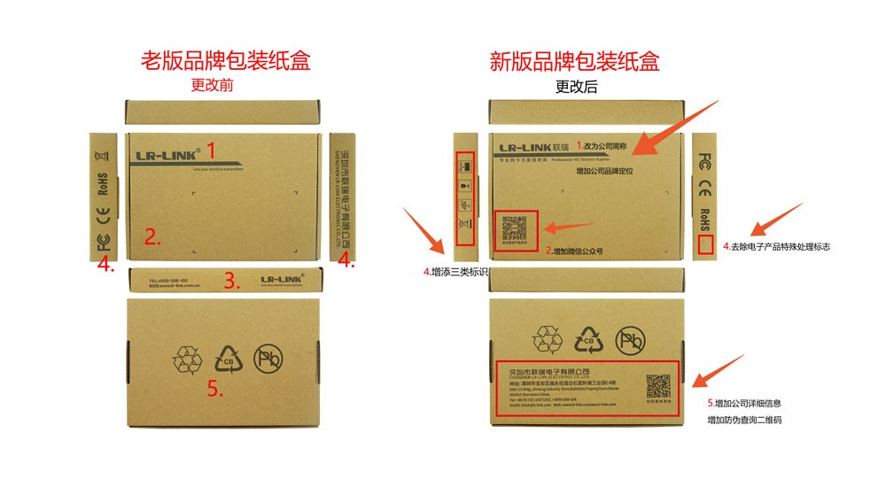 关于LR-LINK产品包装盒改版升级告知函