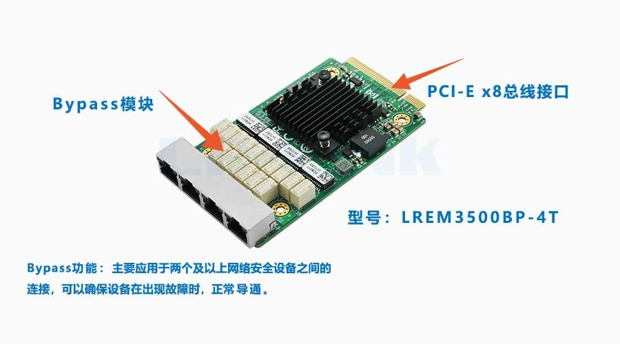 LR-LINK联瑞推出全新四口双路Bypass网卡