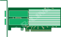 研发快讯:联瑞揭秘新款100G以太网卡神秘面纱